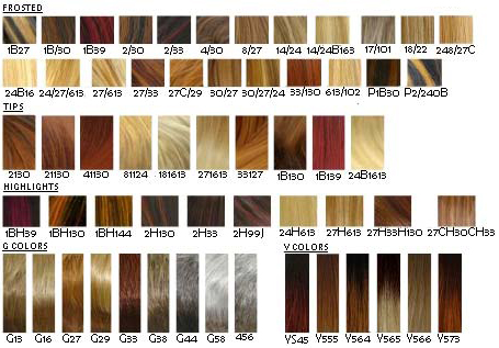 Brown Hair Color Chart  Coloring Hair And Hair Highlighting Will Be  Imag